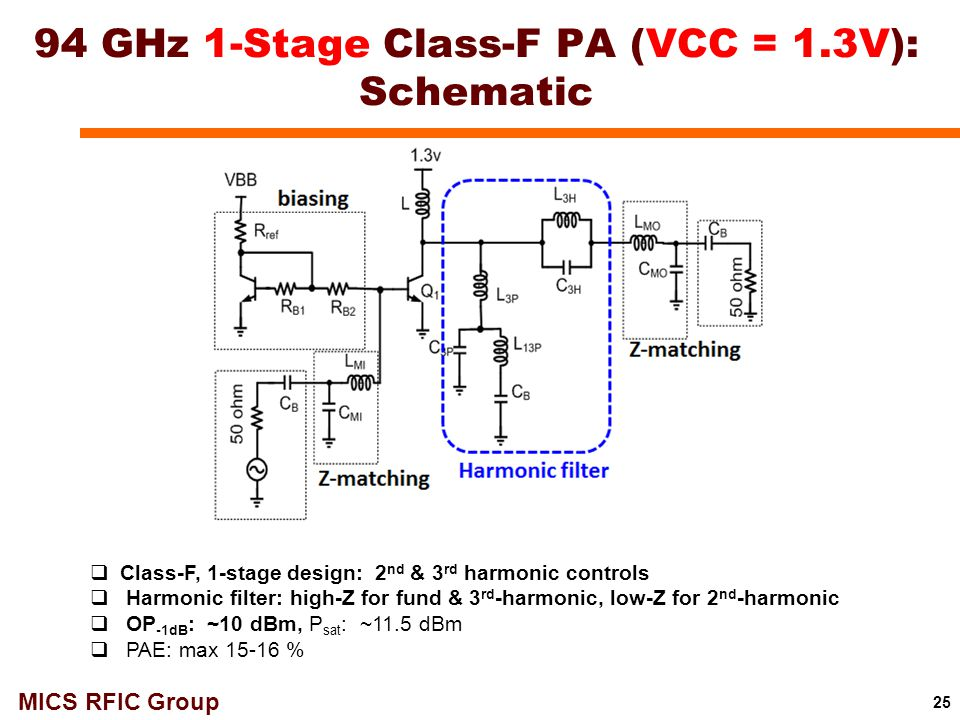 94 GHz 1-Stage Class-F PA (VCC = 1.3V): Schematic