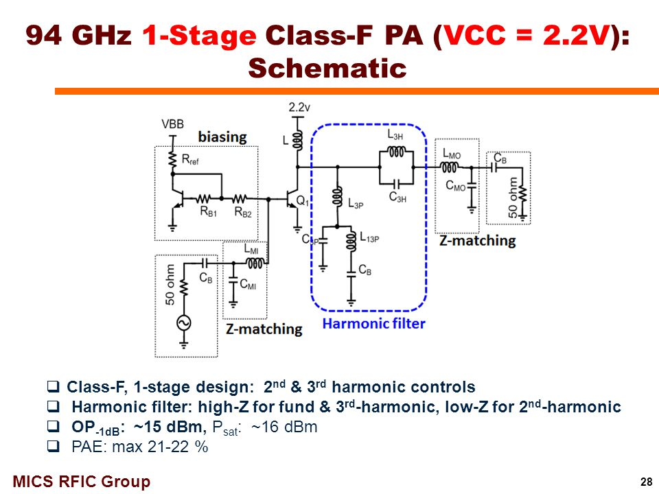 94 GHz 1-Stage Class-F PA (VCC = 2.2V): Schematic