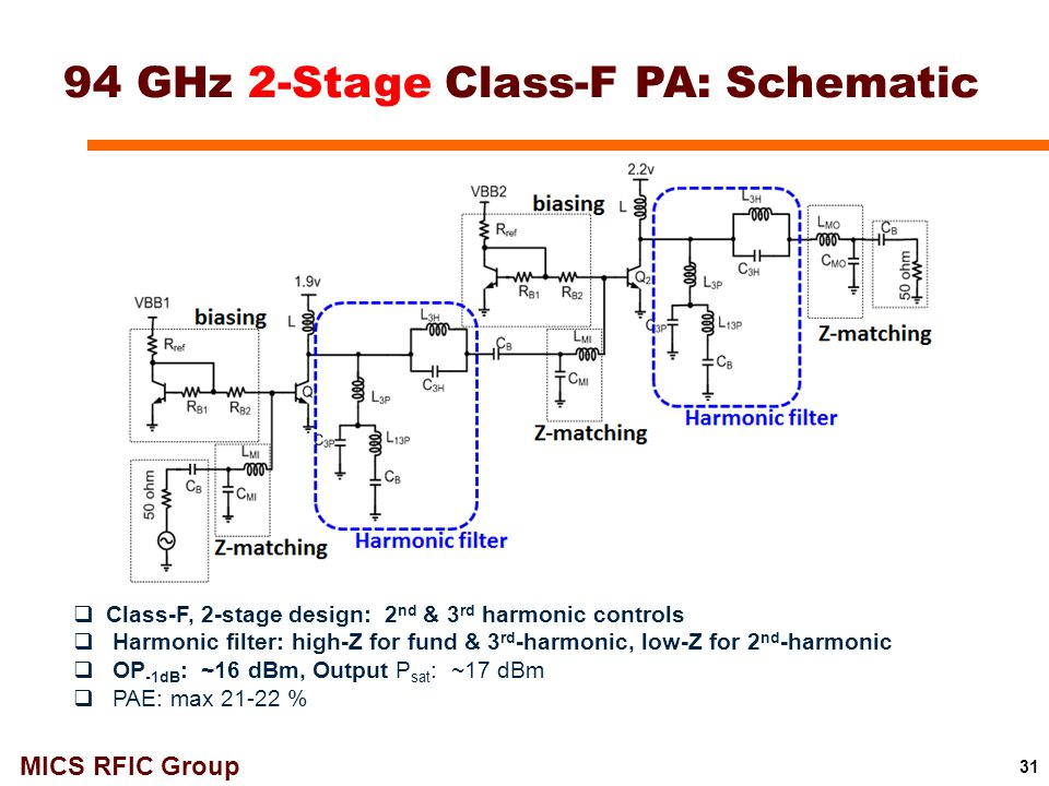 94 GHz 2-Stage Class-F PA: Schematic