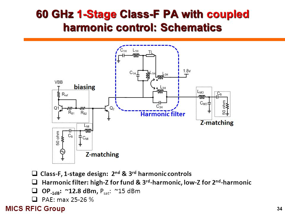 60 GHz 1-Stage Class-F PA with coupled harmonic control: Schematics