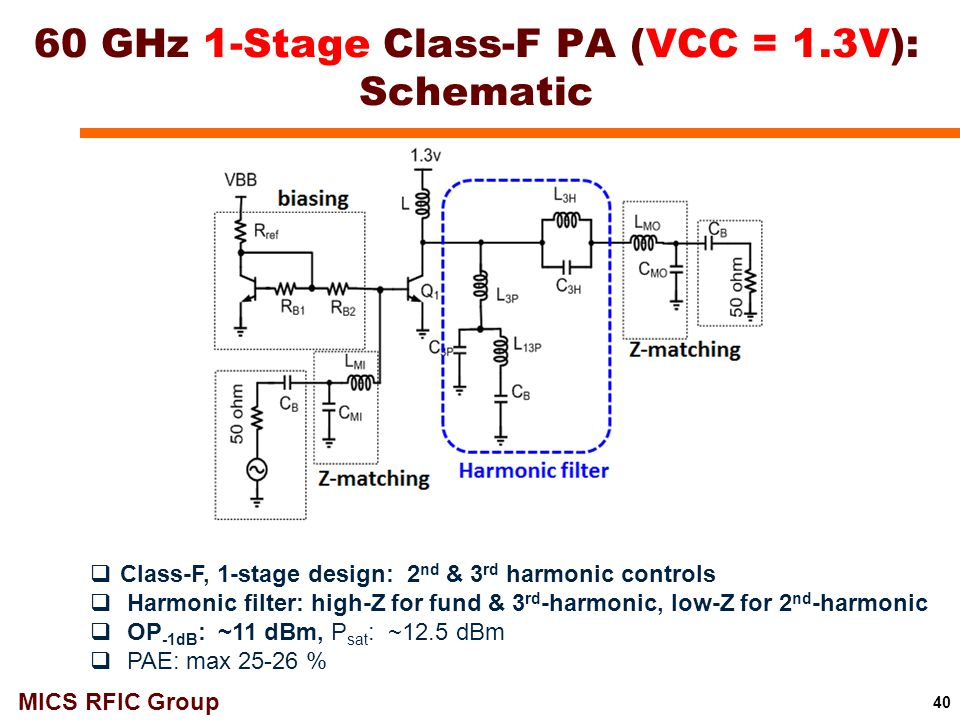 60 GHz 1-Stage Class-F PA (VCC = 1.3V): Schematic