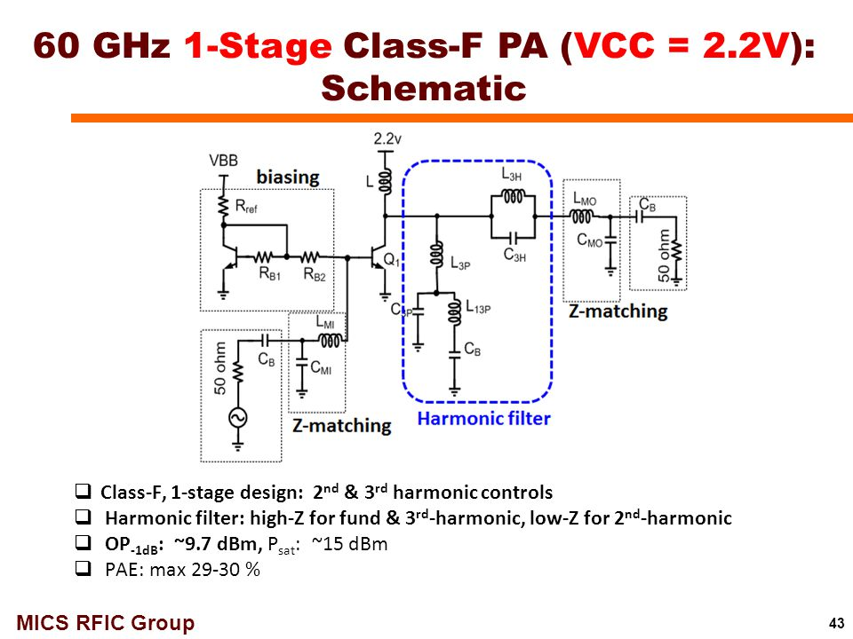 60 GHz 1-Stage Class-F PA (VCC = 2.2V): Schematic