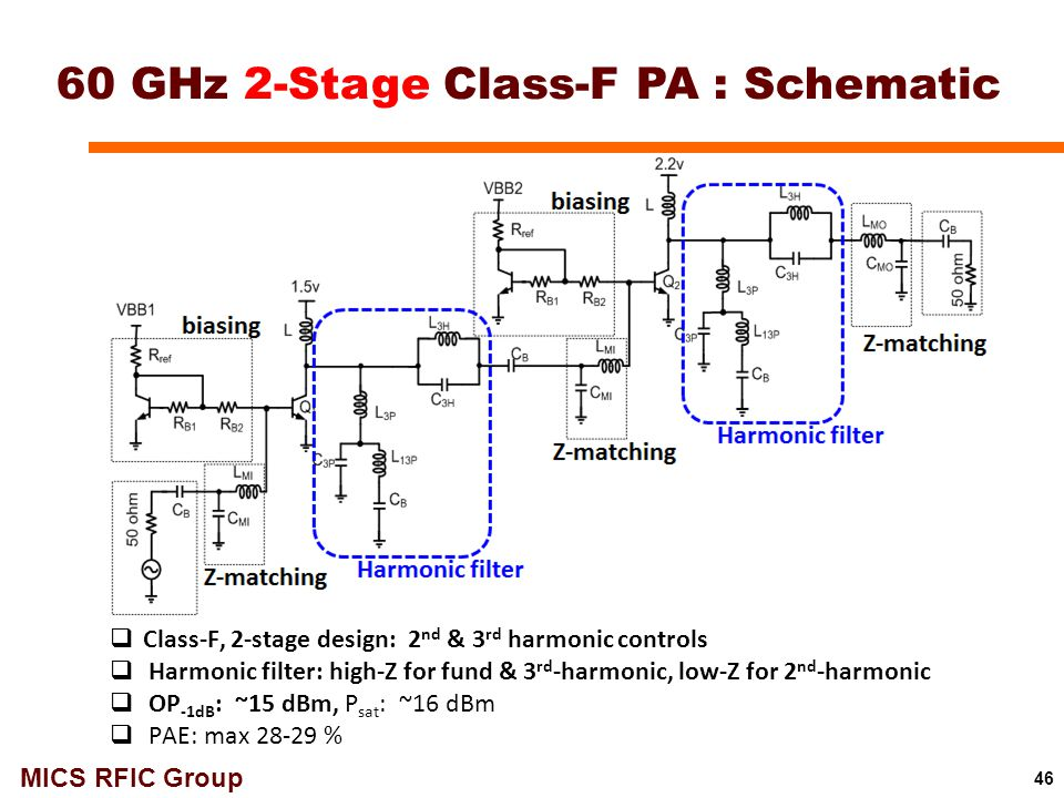 60 GHz 2-Stage Class-F PA : Schematic
