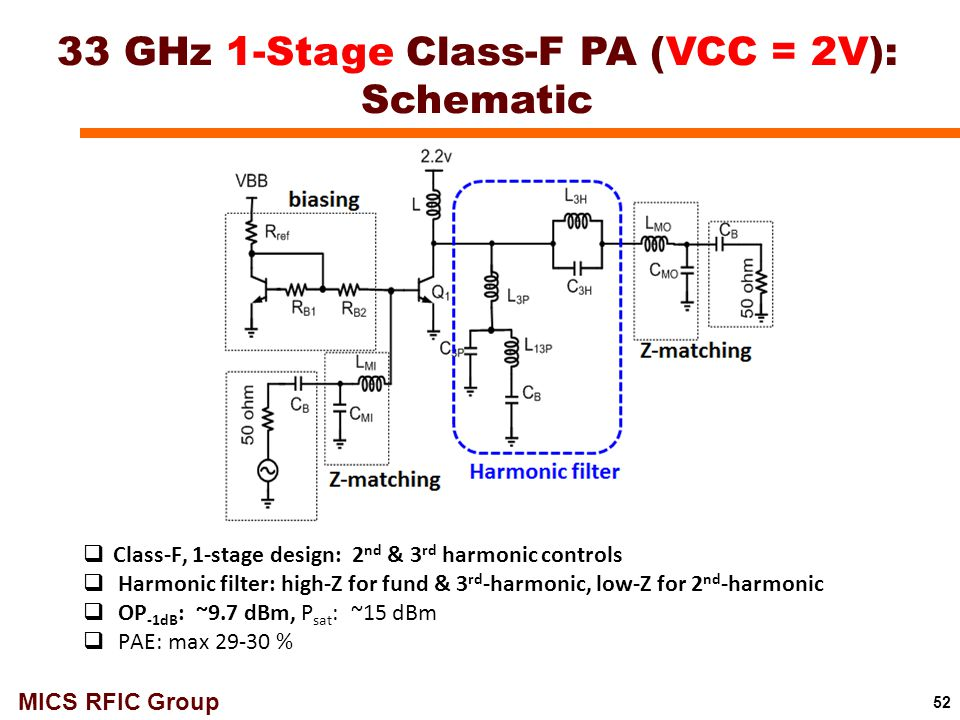 33 GHz 1-Stage Class-F PA (VCC = 2V): Schematic