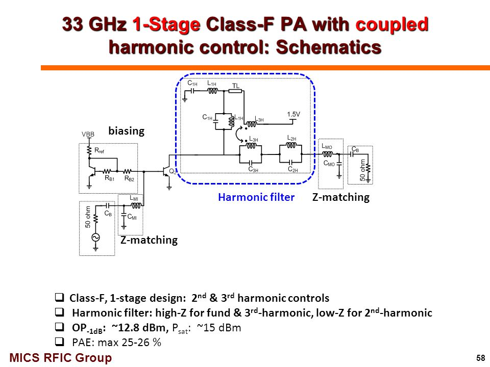 33 GHz 1-Stage Class-F PA with coupled harmonic control: Schematics