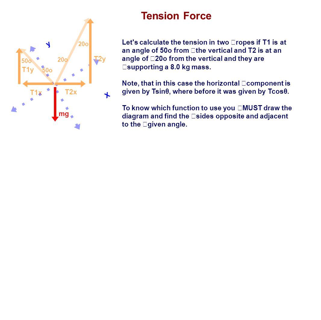 Tension Force 50o. 20o. mg. T1x. T2x. y. X. T2y. T1y.