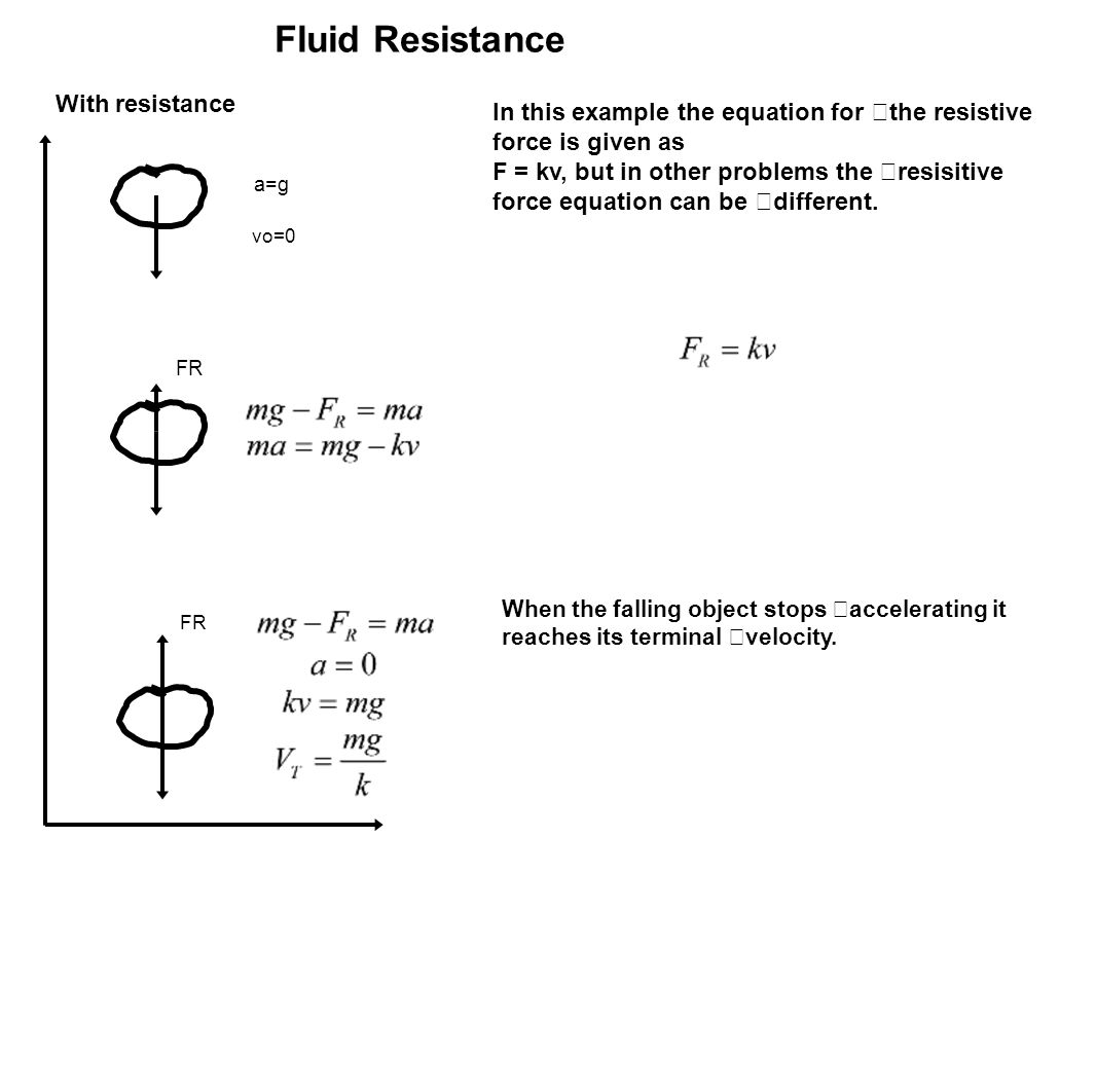 Fluid Resistance With resistance