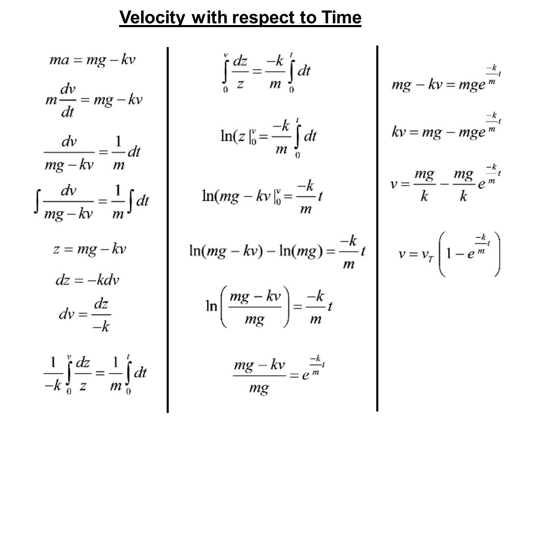 Velocity with respect to Time