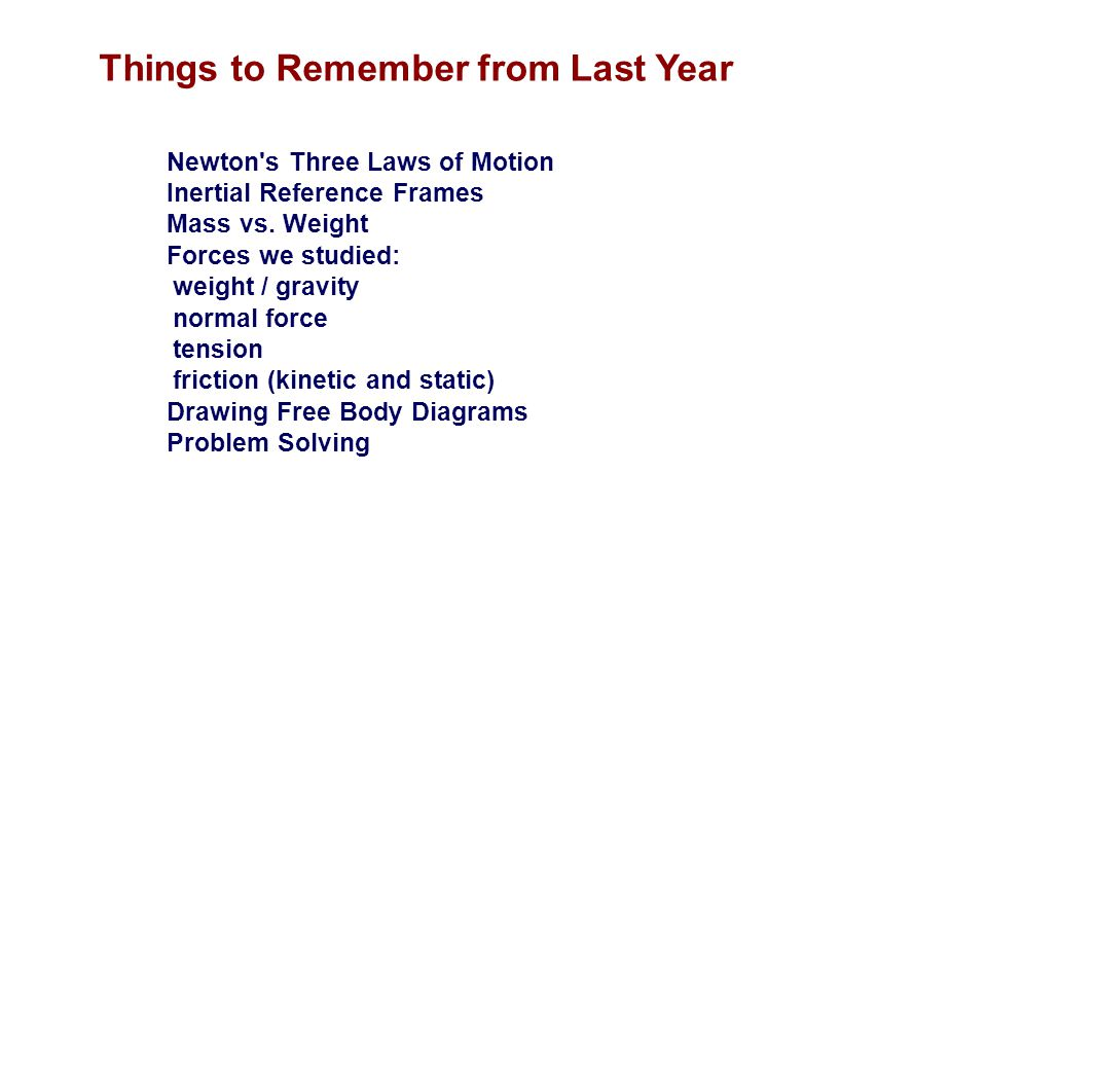 Things to Remember from Last Year