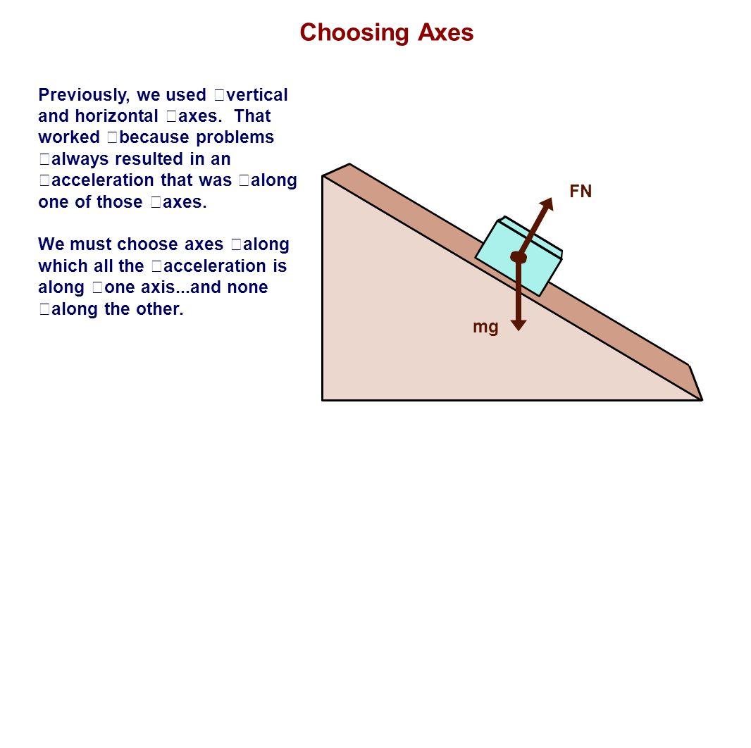 Choosing Axes