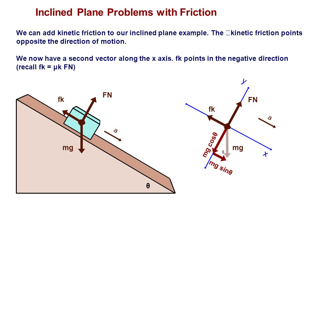 Inclined Plane Problems with Friction