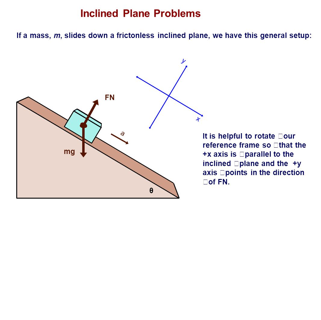 Inclined Plane Problems