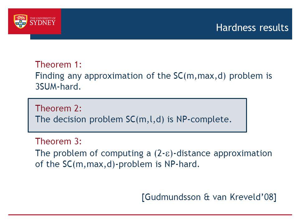 Hardness results Theorem 1: