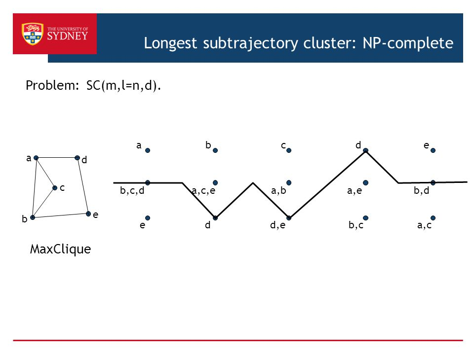 Longest subtrajectory cluster: NP-complete