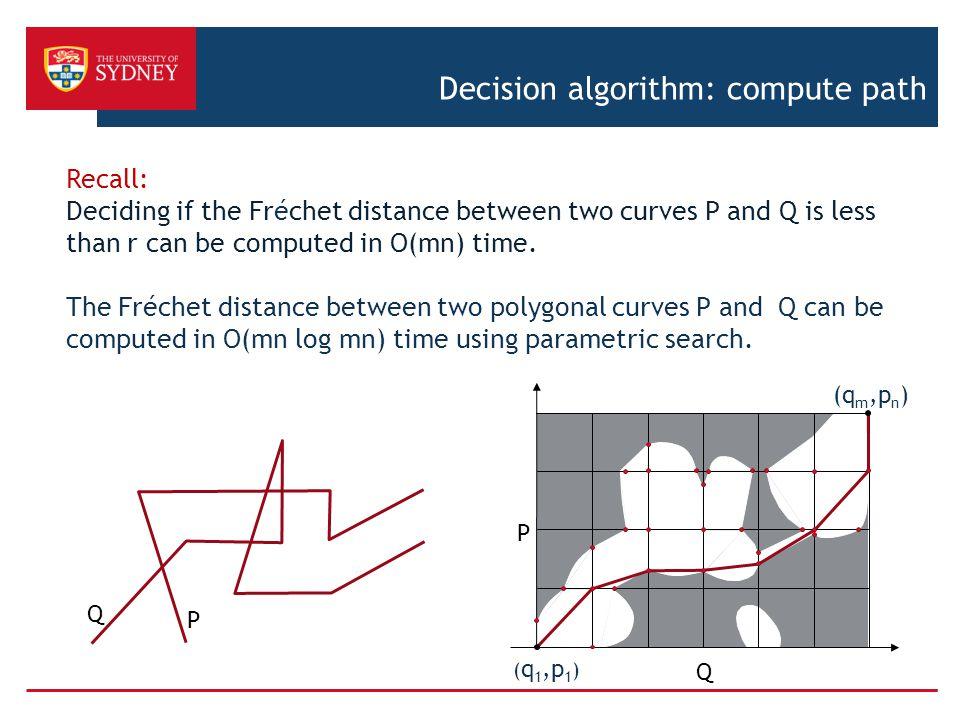 Decision algorithm: compute path