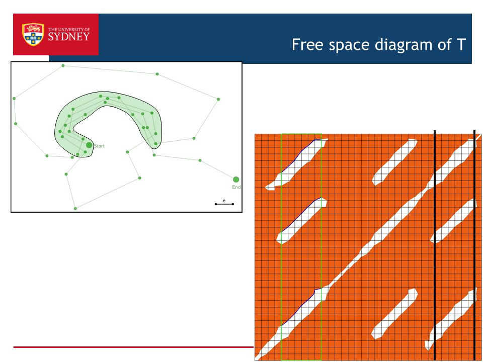 Free space diagram of T