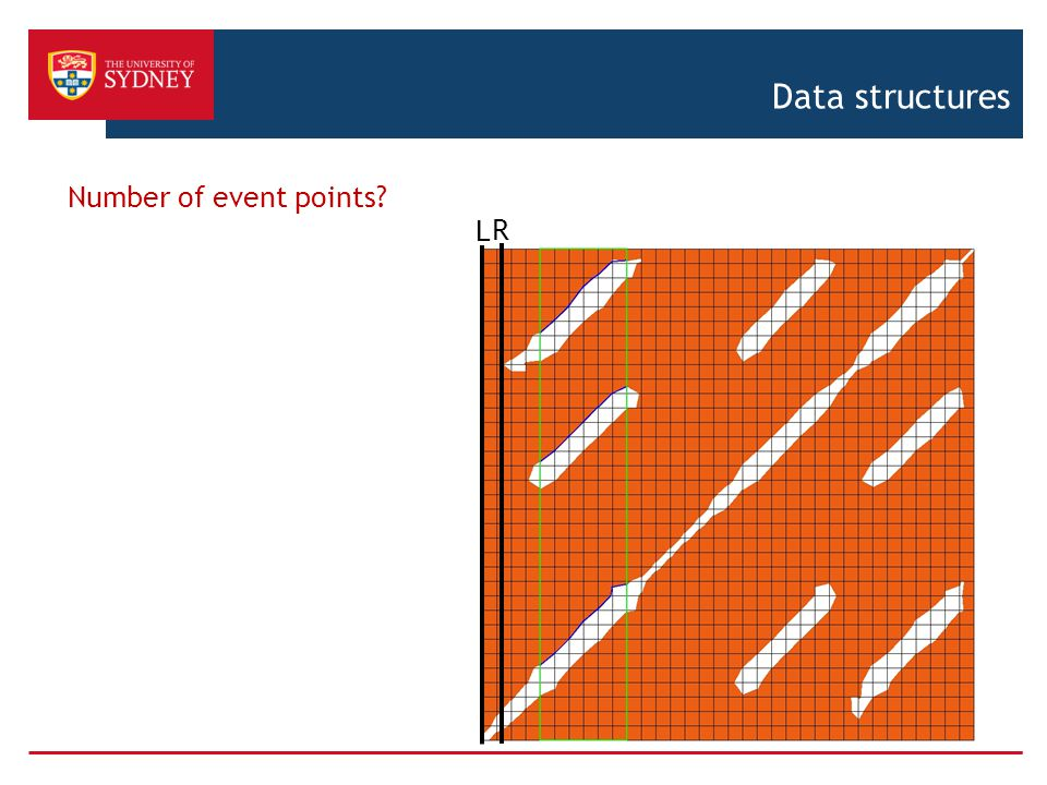 Data structures Number of event points L R