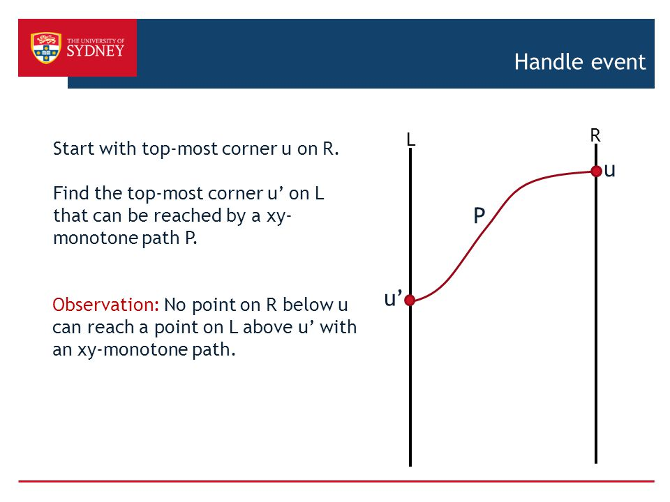Handle event u P u' R Start with top-most corner u on R. L