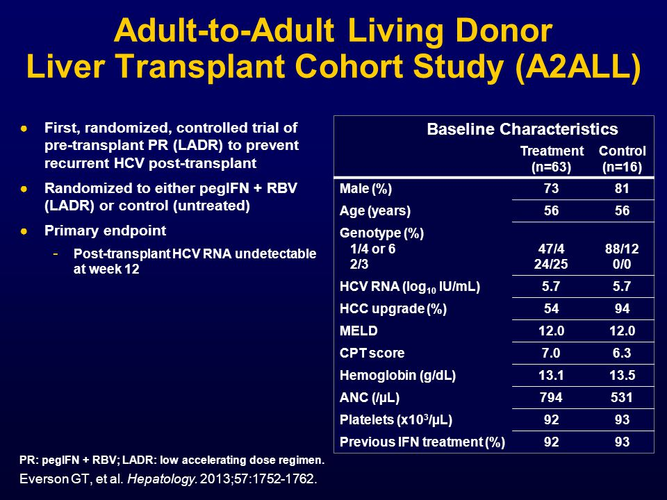 Adult-to-Adult Living Donor Liver Transplant Cohort Study (A2ALL)