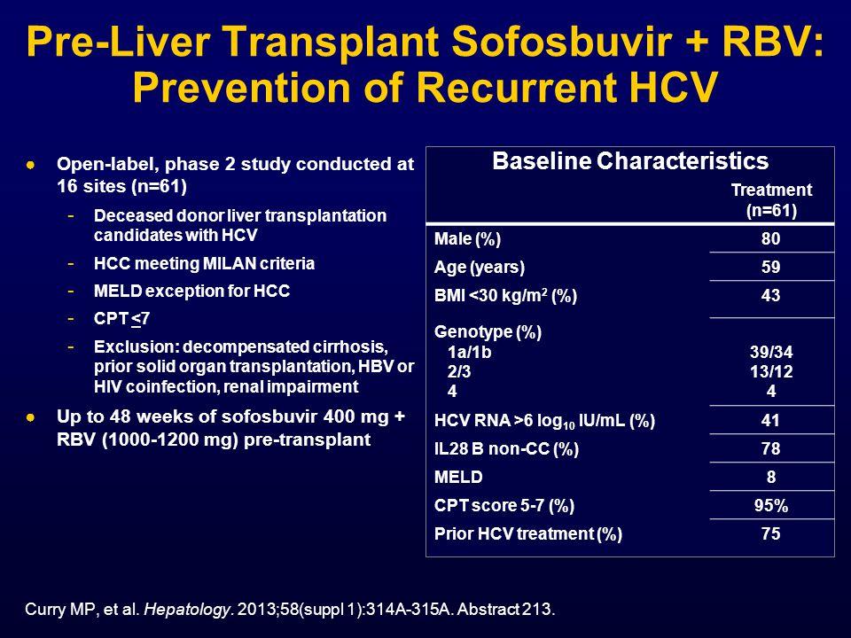 Pre-Liver Transplant Sofosbuvir + RBV: Prevention of Recurrent HCV