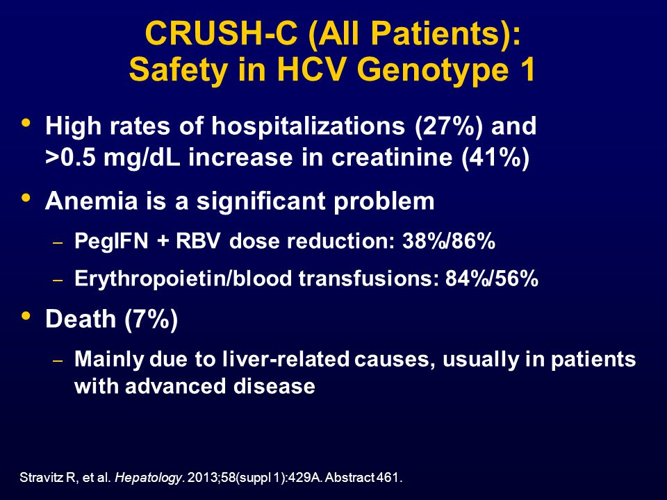 CRUSH-C (All Patients): Safety in HCV Genotype 1