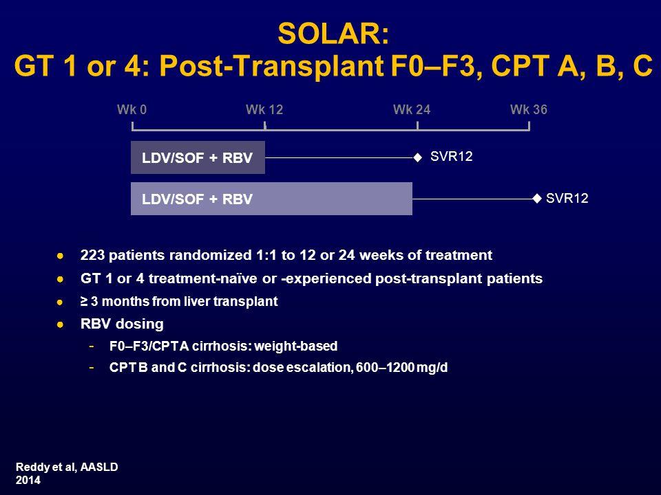 SOLAR: GT 1 or 4: Post-Transplant F0–F3, CPT A, B, C