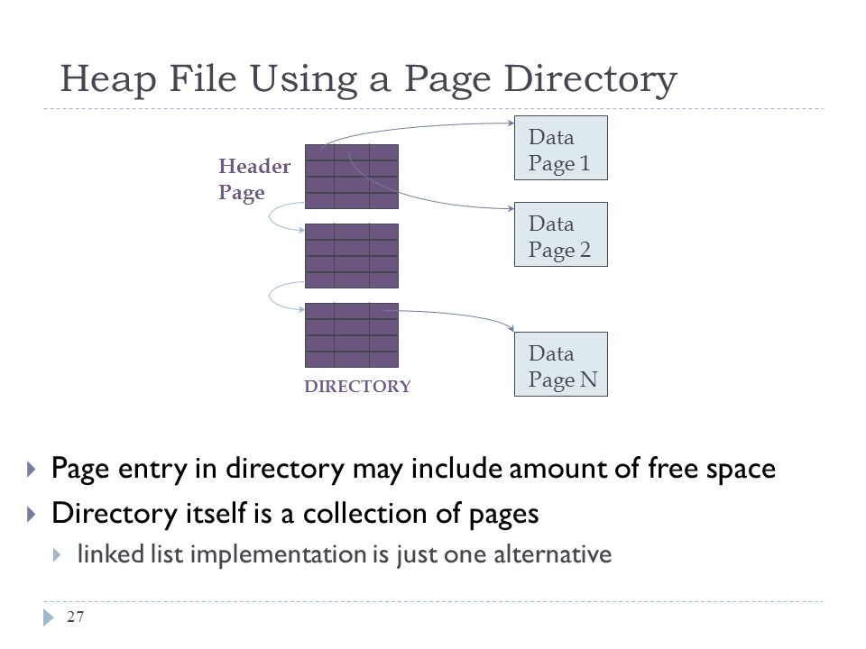 Heap File Using a Page Directory