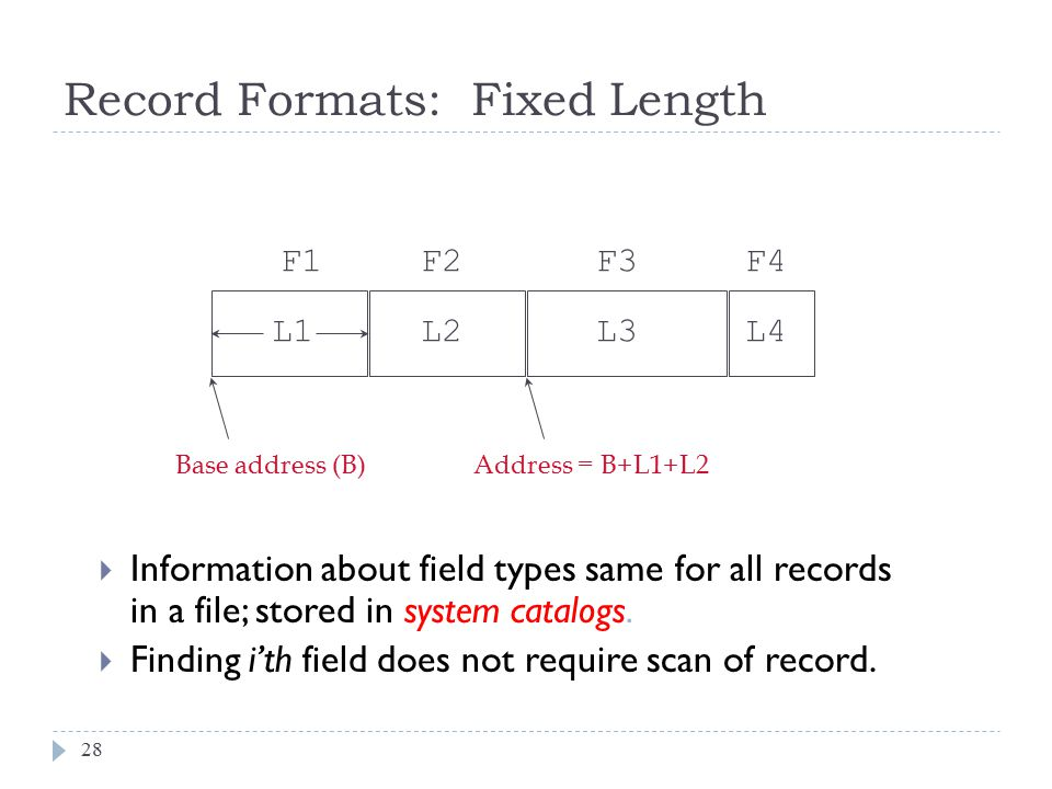 Record Formats: Fixed Length