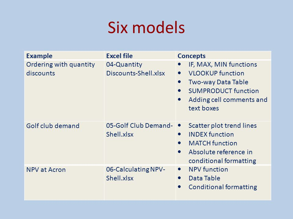 Six models Example Excel file Concepts