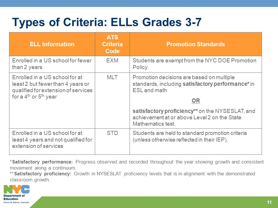 Types of Criteria: ELLs Grades 3-7