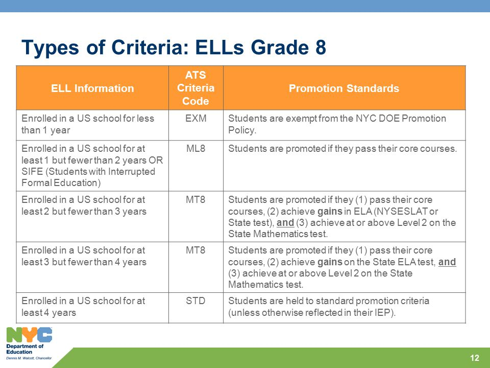 Types of Criteria: ELLs Grade 8