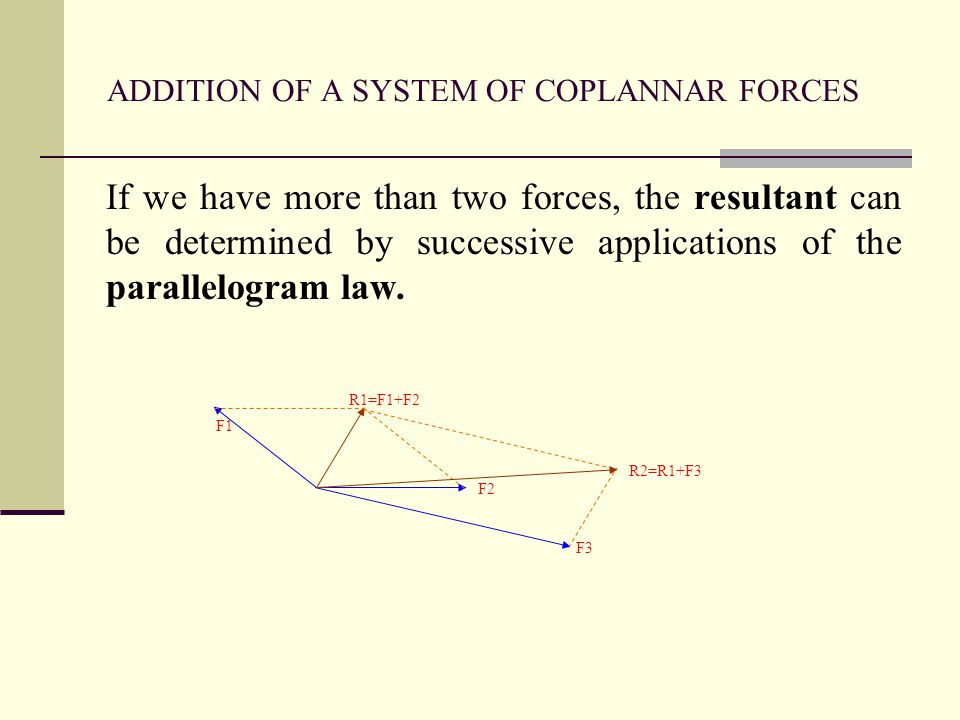 ADDITION OF A SYSTEM OF COPLANNAR FORCES
