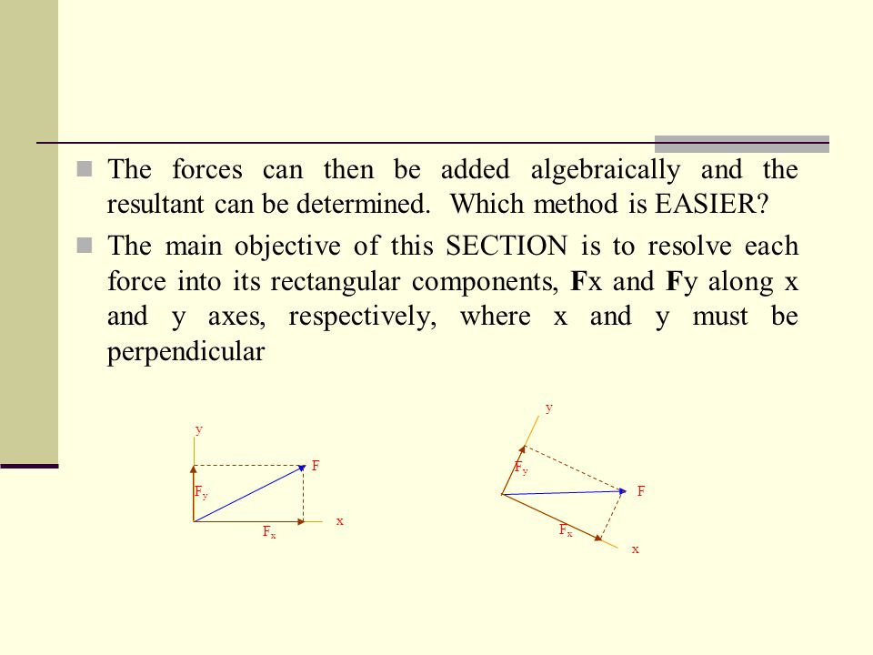 The forces can then be added algebraically and the resultant can be determined. Which method is EASIER