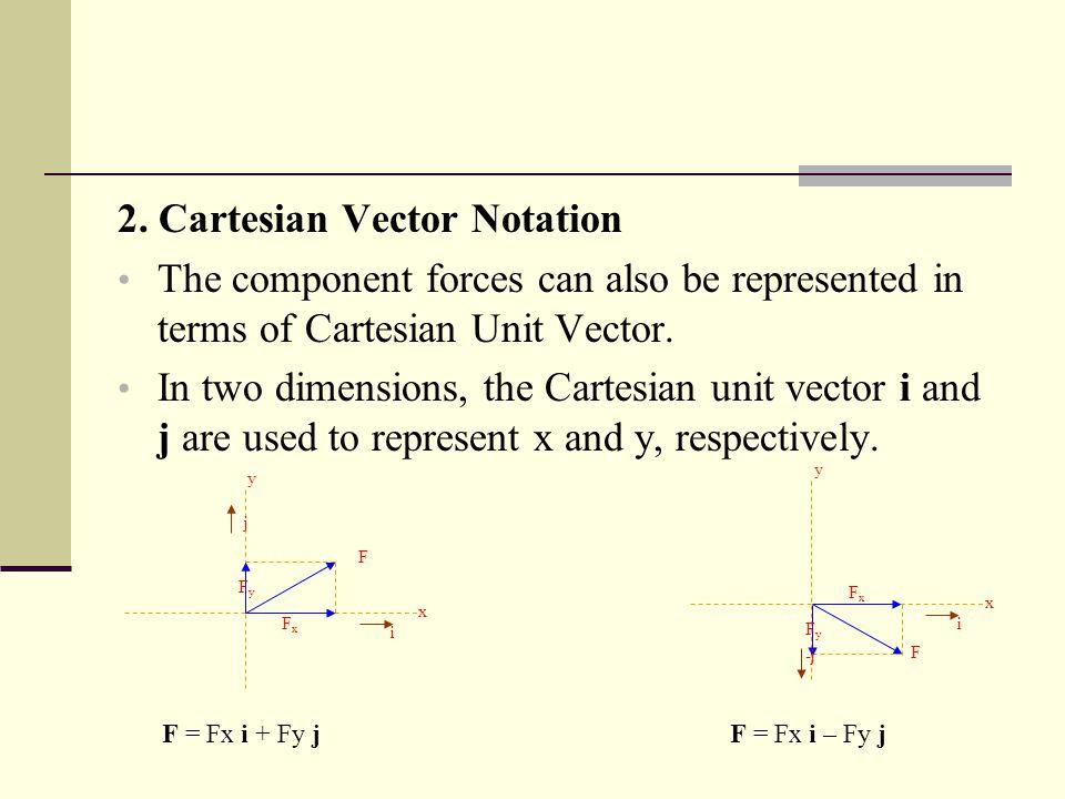 2. Cartesian Vector Notation