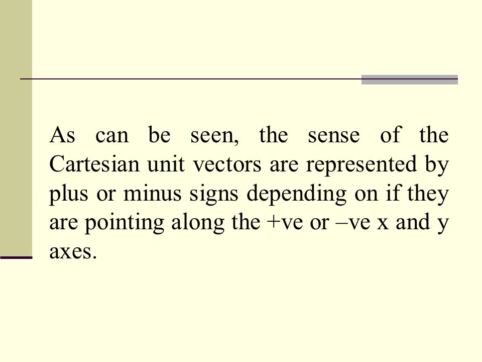 As can be seen, the sense of the Cartesian unit vectors are represented by plus or minus signs depending on if they are pointing along the +ve or –ve x and y axes.