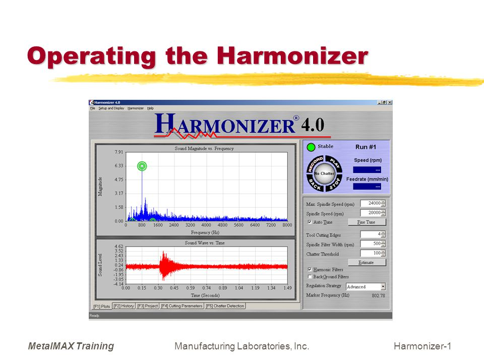Operating the Harmonizer