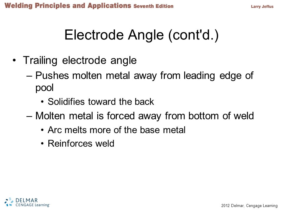 Electrode Angle (cont d.)