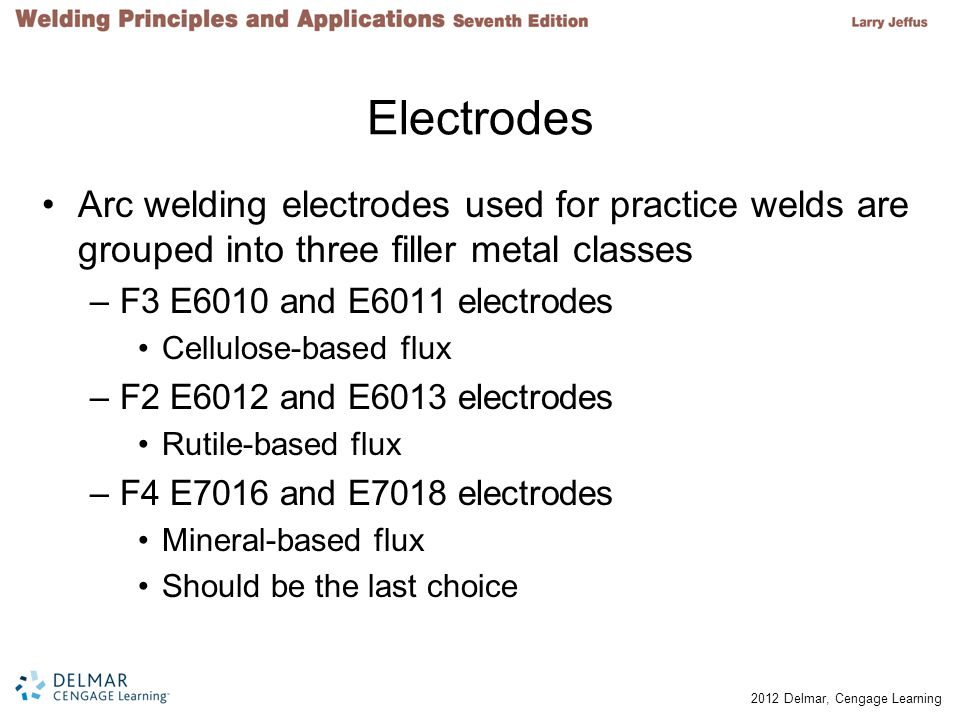 Electrodes Arc welding electrodes used for practice welds are grouped into three filler metal classes.