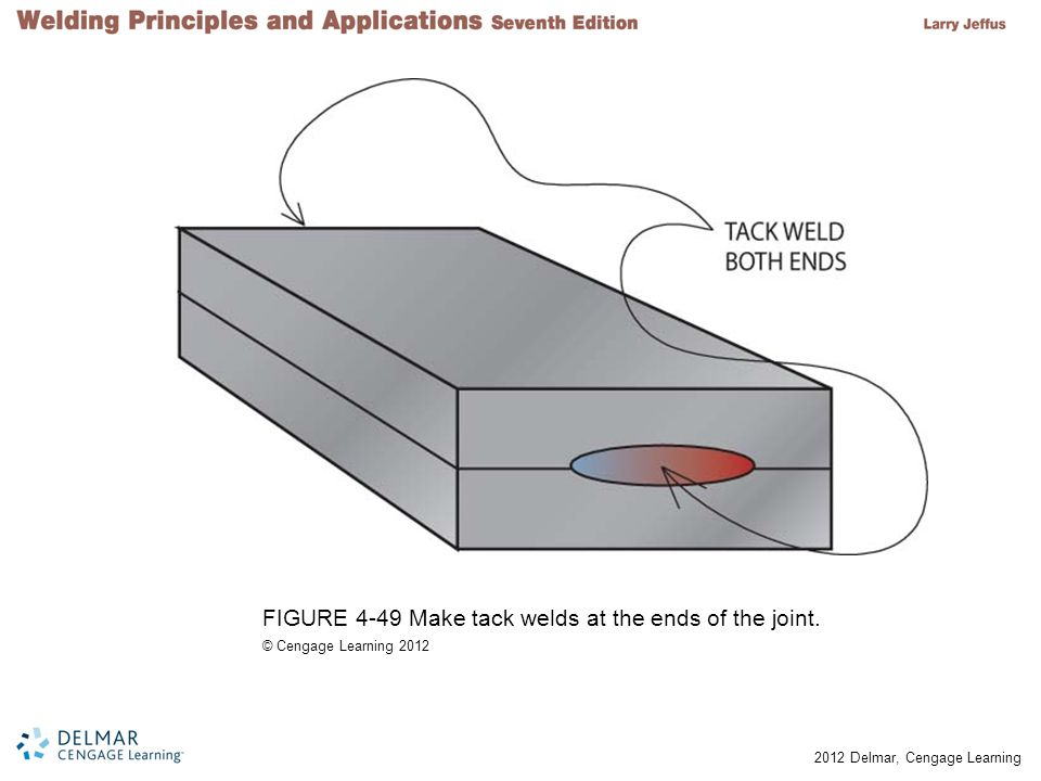 FIGURE 4-49 Make tack welds at the ends of the joint.