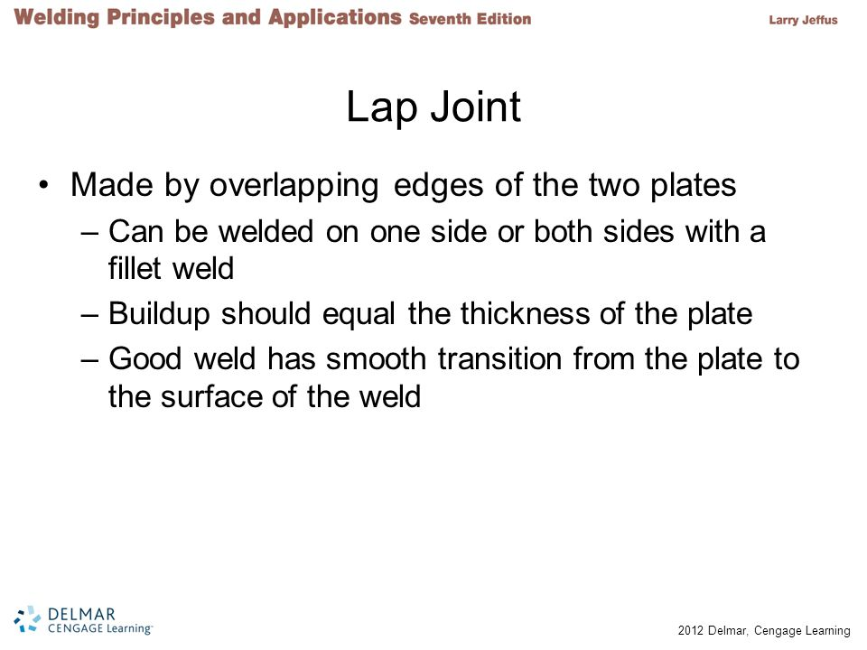 Lap Joint Made by overlapping edges of the two plates
