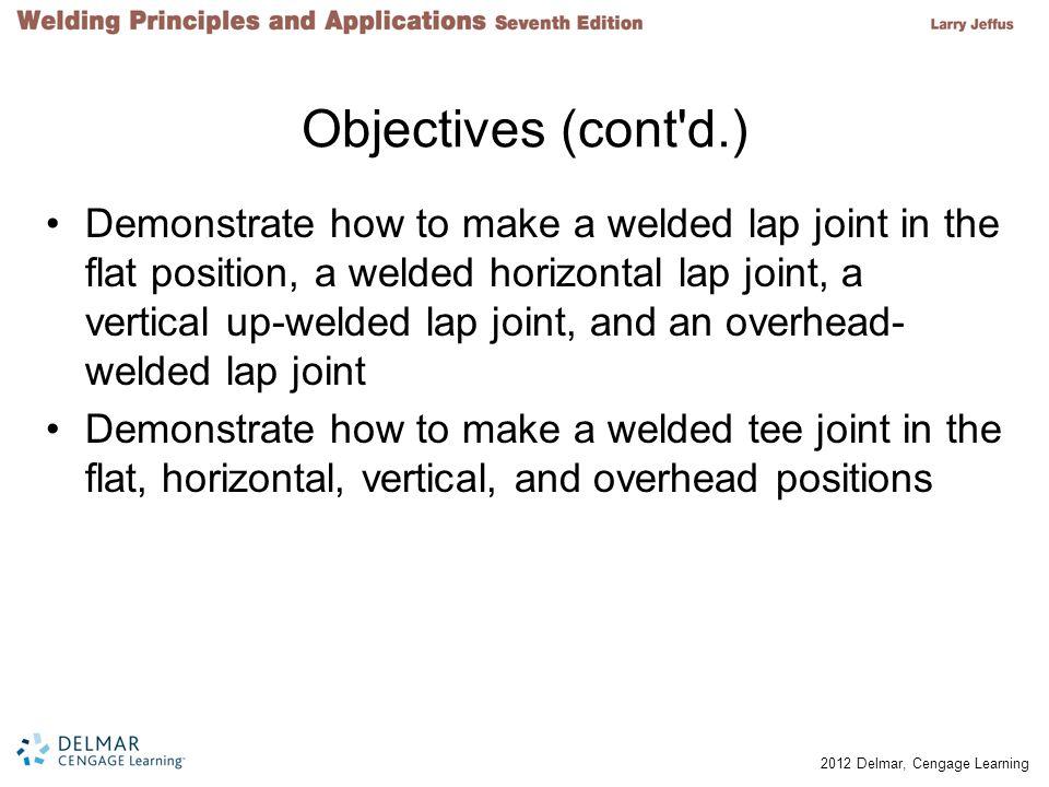 Objectives (cont d.)