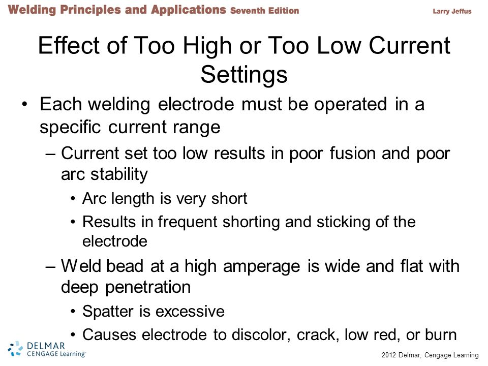 Effect of Too High or Too Low Current Settings