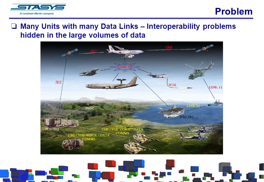 Problem Many Units with many Data Links – Interoperability problems hidden in the large volumes of data.