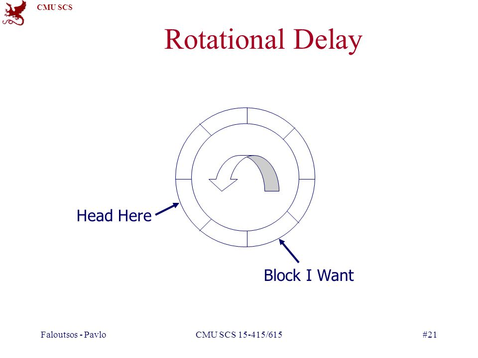 Rotational Delay Head Here Block I Want Faloutsos - Pavlo