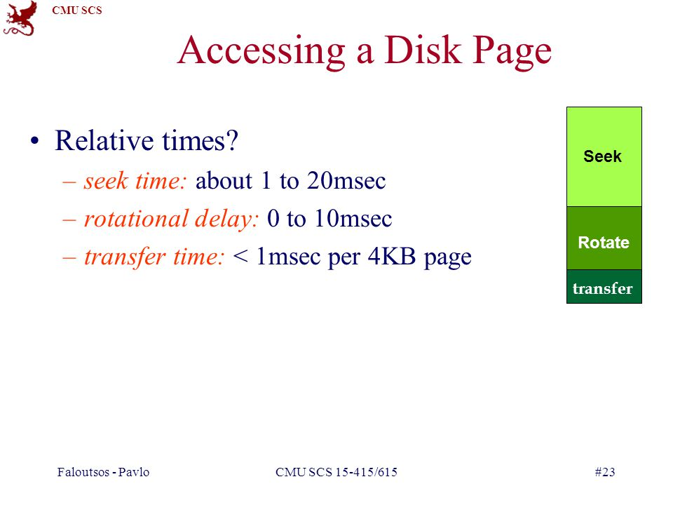 Accessing a Disk Page Relative times seek time: about 1 to 20msec