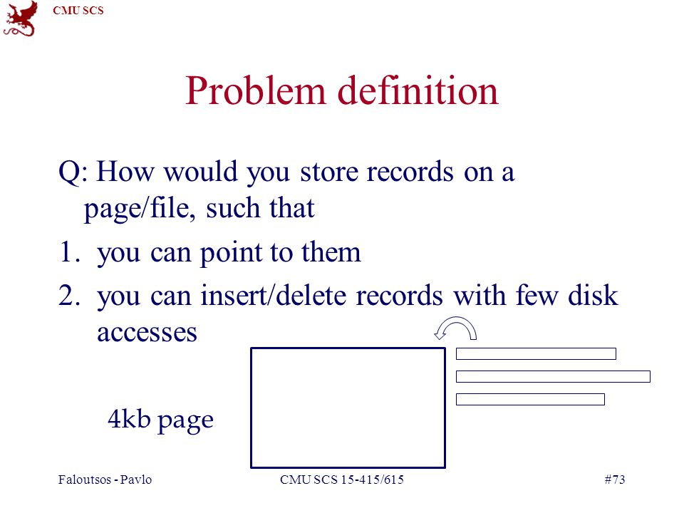 Problem definition Q: How would you store records on a page/file, such that. you can point to them.