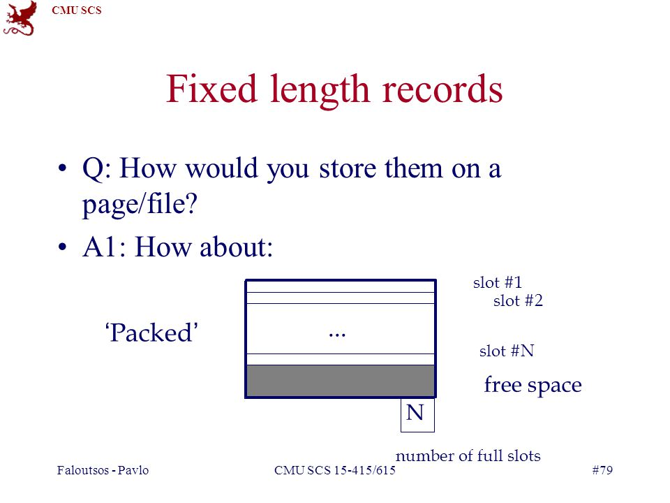 Fixed length records Q: How would you store them on a page/file