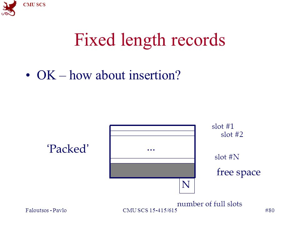Fixed length records OK – how about insertion ... 'Packed' free space