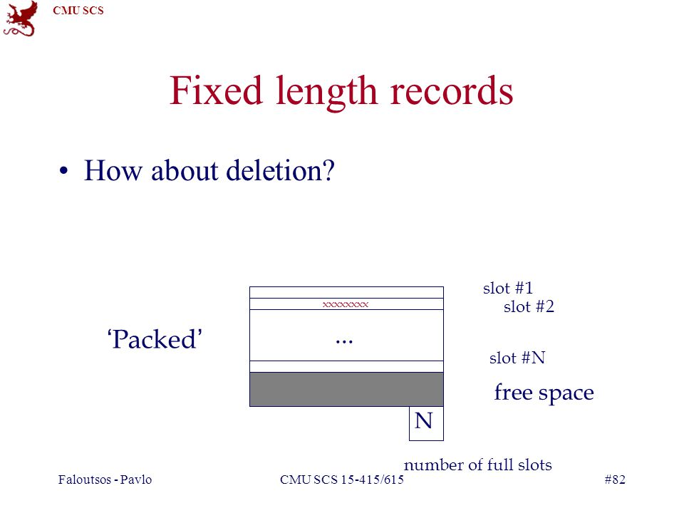 Fixed length records How about deletion ... 'Packed' free space N