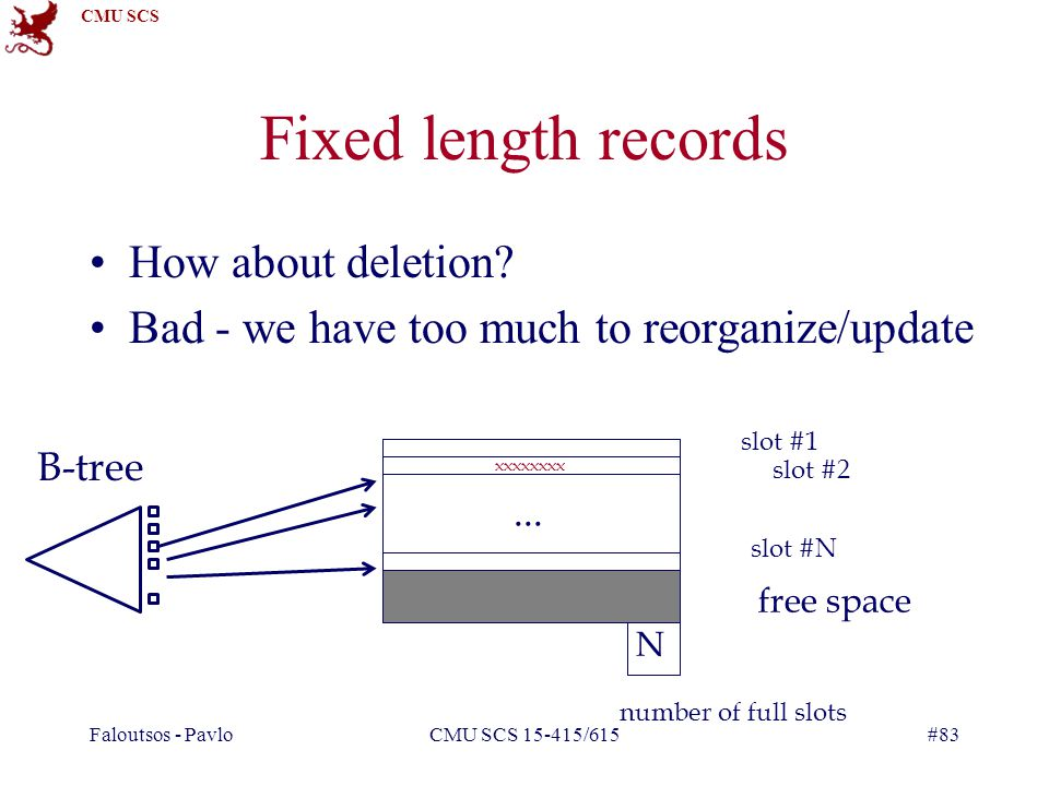 Fixed length records How about deletion